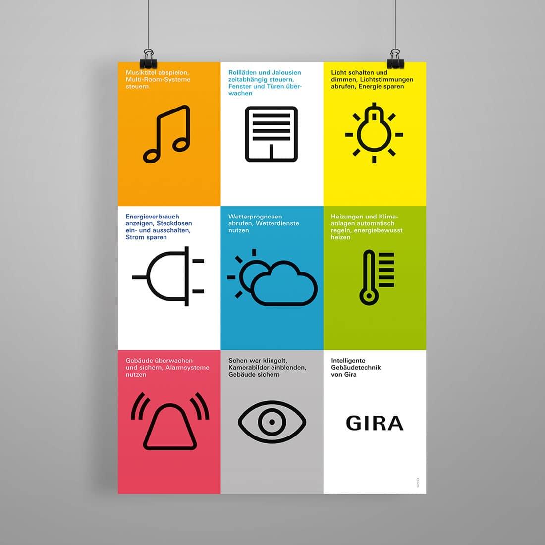 Gira-Kampagne-Poster